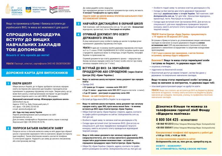 Абитуриенты изОРДЛО могут поступить вукраинские университеты  без ВНО
