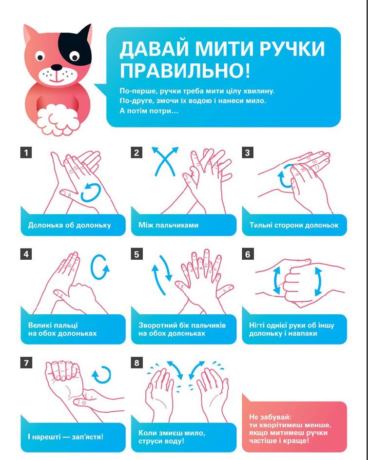 """Картинки по запросу """"як мити руки при коронавірусі"""""""