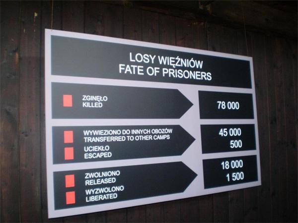 Bildresultat för majdanek deathtoll