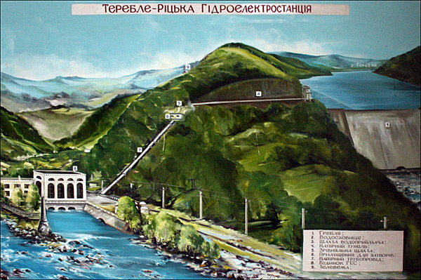 Схема Теребле-Рикской ГЭС.  Фото с сайта www.zilbern.livejournal.com.